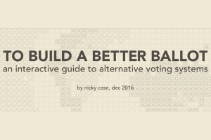 Play To Build A Better Ballot